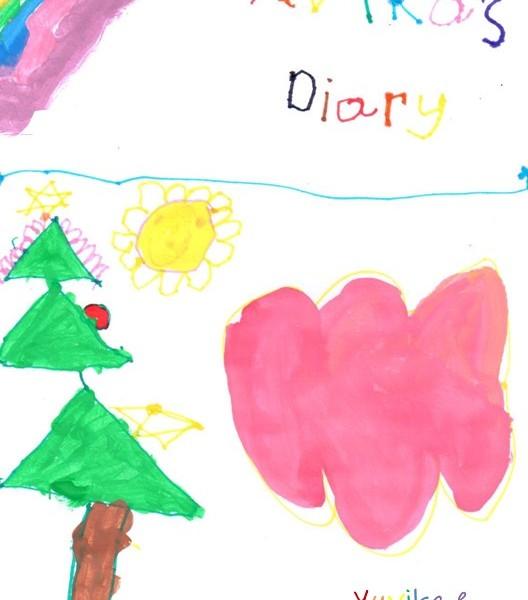 Yuvika's Diary